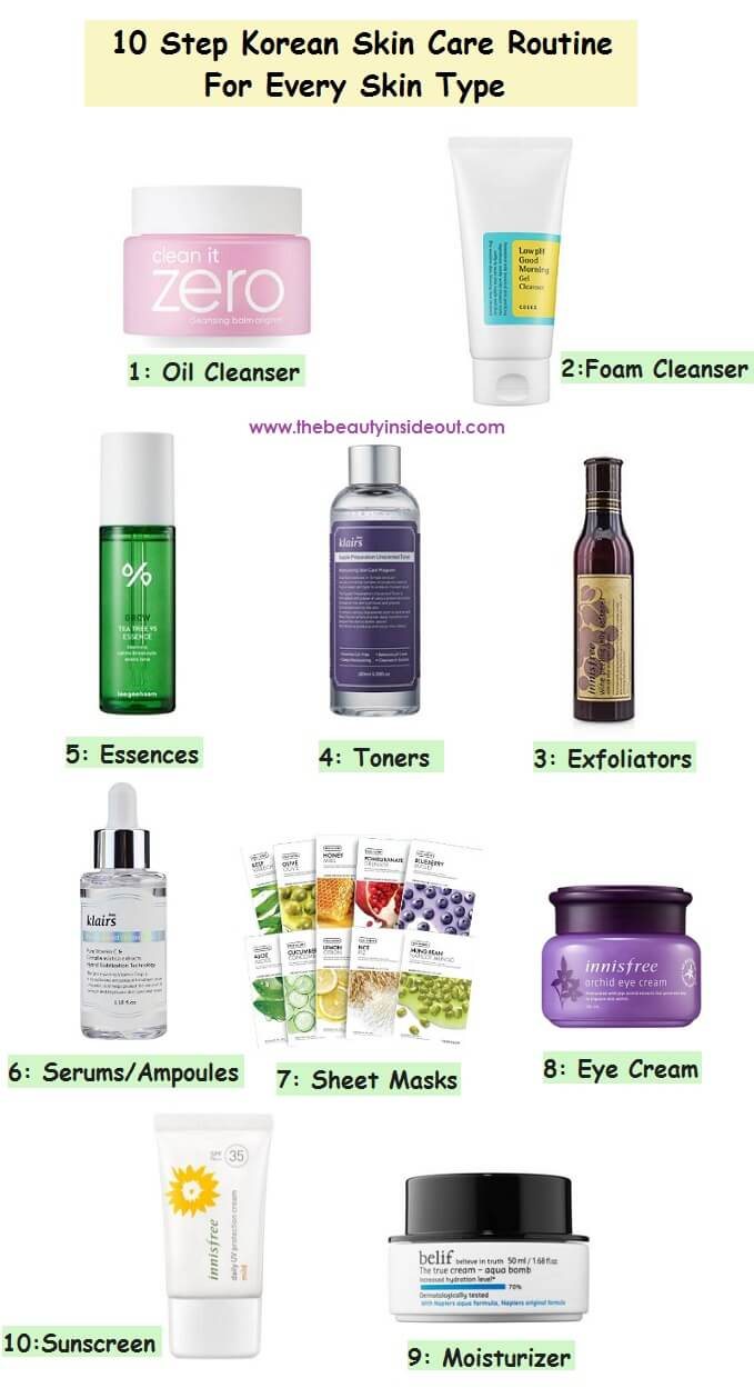 10 Step Korean Skin Care Routine For Every Skin Type Day And Night